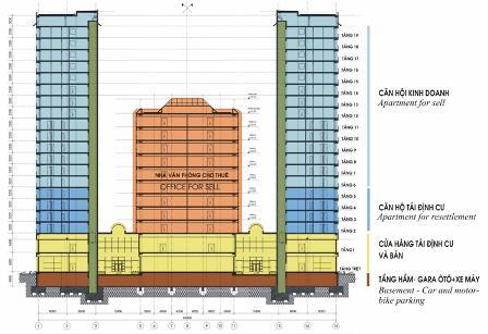 556d6 Tổng quan và quy mô Song Hong Park View (Thanh Cong II Building)