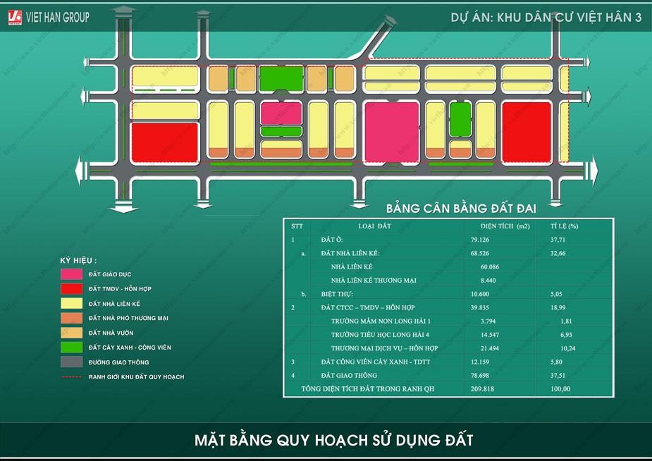 kdc3003 Tổng quan và quy mô khu dân cư Việt Hân 3