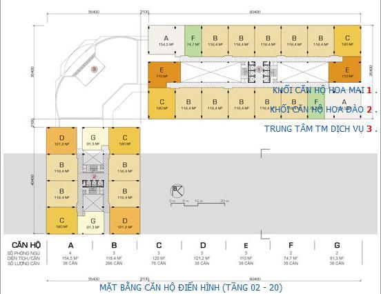 TPB6 Tổng quan và quy mô khu căn hộ Babylon Residence I