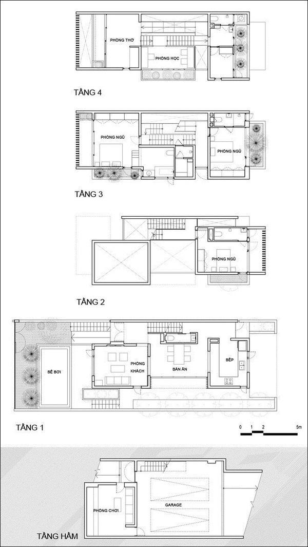 Sơ đồ thiết kế ngôi nhà