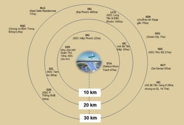 Hàng loạt dự án BĐS lớn vây quanh sân bay Long Thành