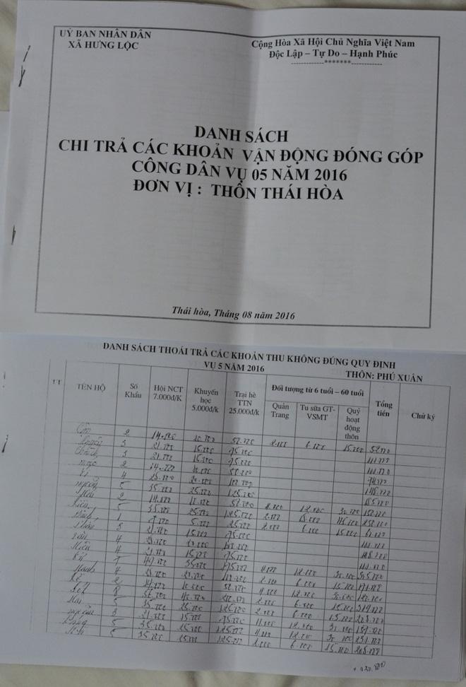 Các tập danh sách chi trả các khoản vận động đóng góp ở xã Hưng Lộc