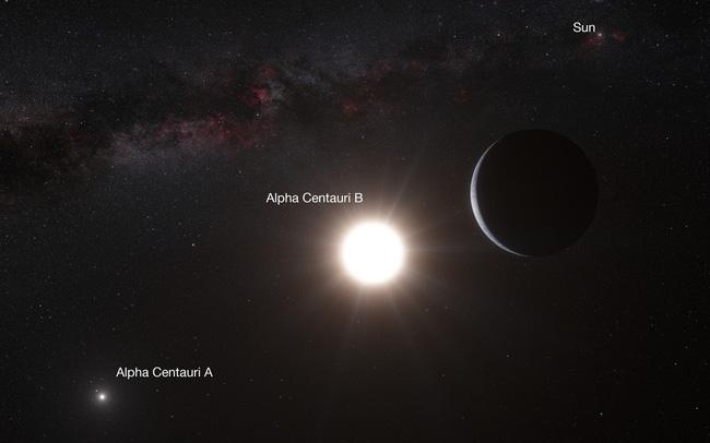 Proxima Centauri khó có thể quan sát được bằng mắt thường.
