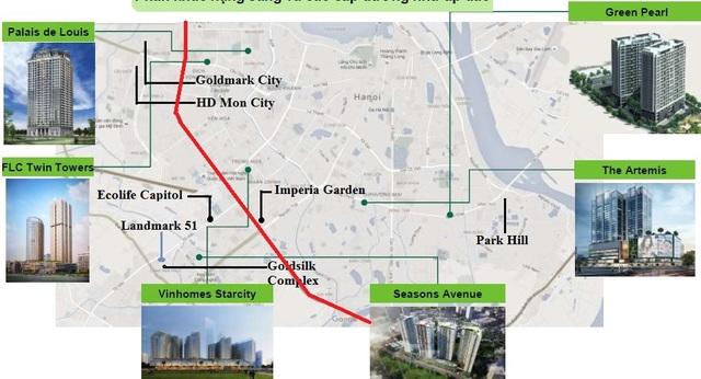 Biểu đồ vị trí một số dự án chung cư cao cấp ở khu phía Tây (đường kẻ đỏ là trục vành đai 3 ở khu phía Tây)