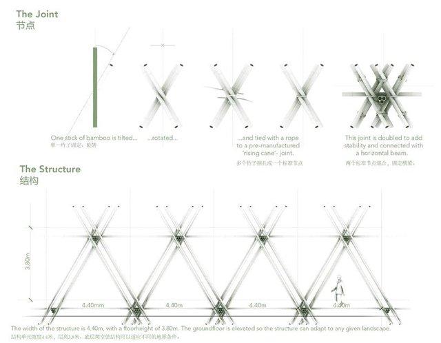 Đây là mô hình để tạo nên những trụ vững chắc đỡ toàn bộ công trình thay thế cho những trụ bê tông thường thấy khi xây nhà thông thường.
