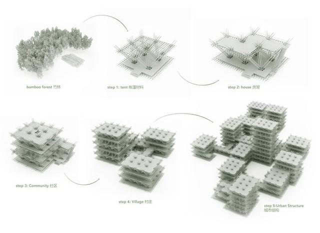 Từ mô hình có thể dễ dàng nhìn thấy ngay ở tầng 1 có thiết kế dạng module để có thể dễ dàng thêm vào các không gian mới khi cần.