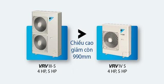 VRV IV S sử dụng công nghệ Inverter giúp tiết kiện tối đa lượng điện tiêu thụ. Với chỉ số tiết kiệm điện (chỉ số C.O.P ) từ 3.5 đến 3.9, tăng hơn so với dòng cũ cho thấy, VRV IV S tiết kiệm điện năng hơn.