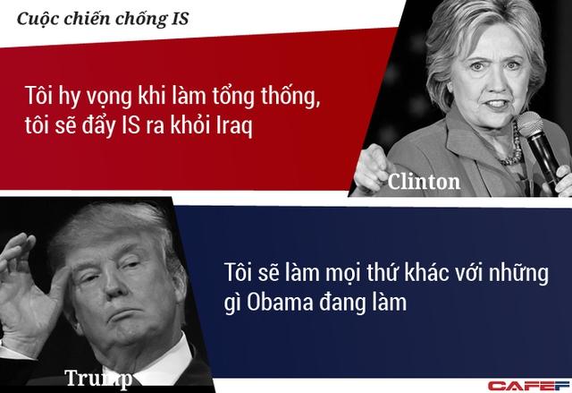 Trump buộc tội bà Clinton để IS lộng hành khi là Ngoại trưởng Mỹ đồng thời tỏ ra không hài lòng với những gì chính quyền Obama đang làm.