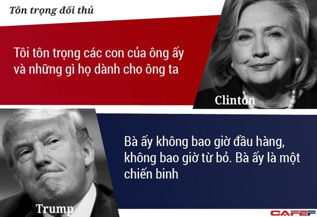Cuộc tranh luận chủ yếu nhằm vào các vấn đề cá nhân thay vì đưa ra lời giải cho các vấn đề nóng bỏng của nước Mỹ kết thúc bằng lời khen các ứng viên dành cho nhau dù không thể xác định rõ độ thành thật trong mỗi lời nói.