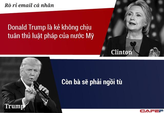 Donald Trump cho biết ông sẽ chỉ định một công tố viên đặc biệt để xem xét lại bê bối email của bà Clinton trong thời gian làm ngoại trưởng Mỹ nếu vị tỷ phú New York trở thành Tổng thống Mỹ.