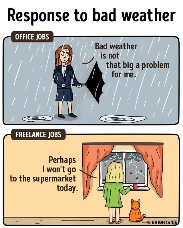 """Thời tiết: Nắng to hay giông bão đều là """"ác mộng"""" của những người làm công sở nhưng lại chẳng là mối bận tâm của những người làm việc tại nhà."""