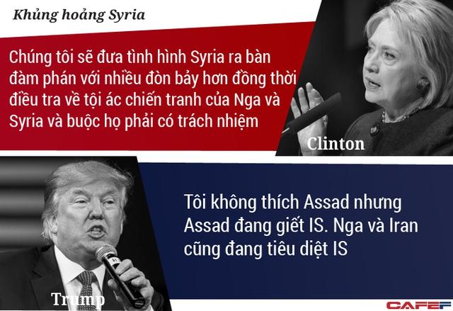 Bà Clinton buộc tội Nga trong khi ông Trump cho rằng Moscow đang diệt IS.