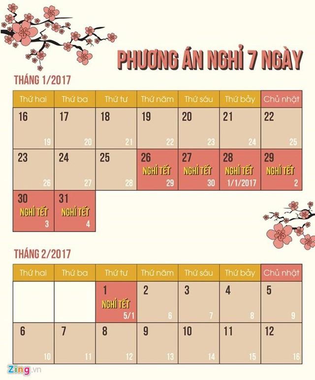 Phương án nghỉ Tết trong 7 ngày. Đồ họa: Phượng Nguyễn.