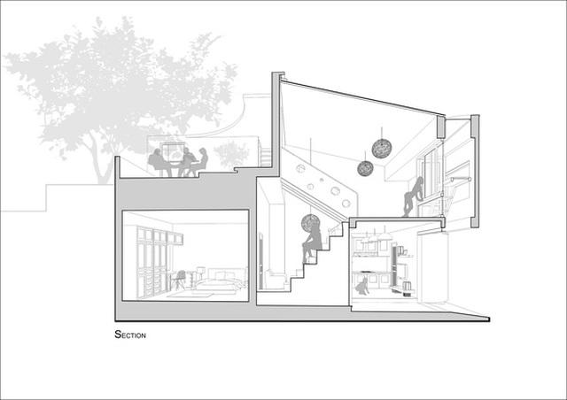 Không gian tổng thể của ngôi nhà.