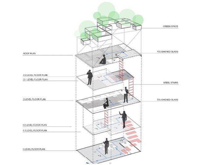 Toàn bộ sơ đồ của ngôi nhà.