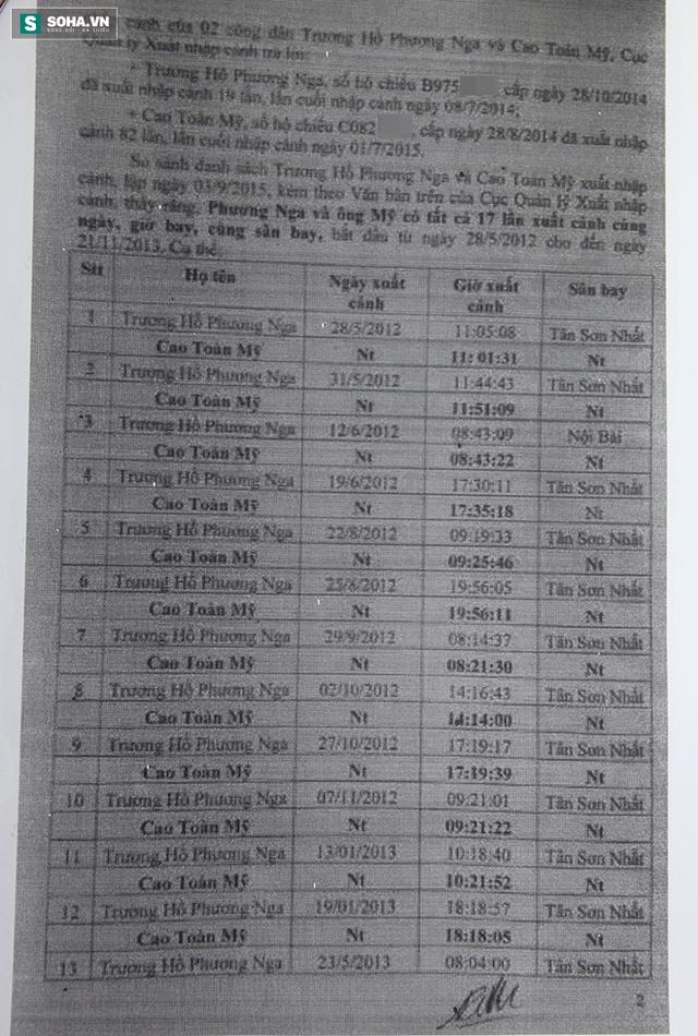 Thống kê 17 chuyến bay trong đơn kiến nghị của luật sư Nguyễn Văn Dũ.