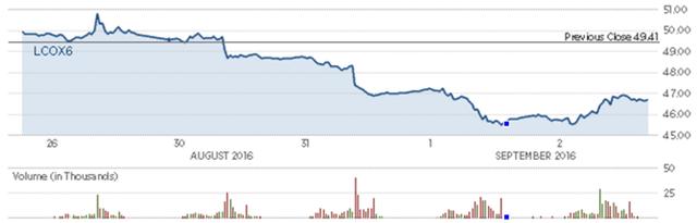 Giá dầu tăng 3% sau số liệu việc làm ảm đạm - Ảnh 4.