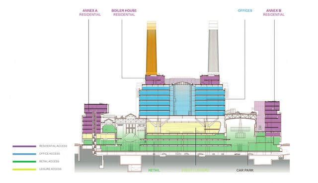 Công trình sẽ bao gồm 9 giai đoạn, ở hình trên phần màu xanh là văn phòng của Apple.