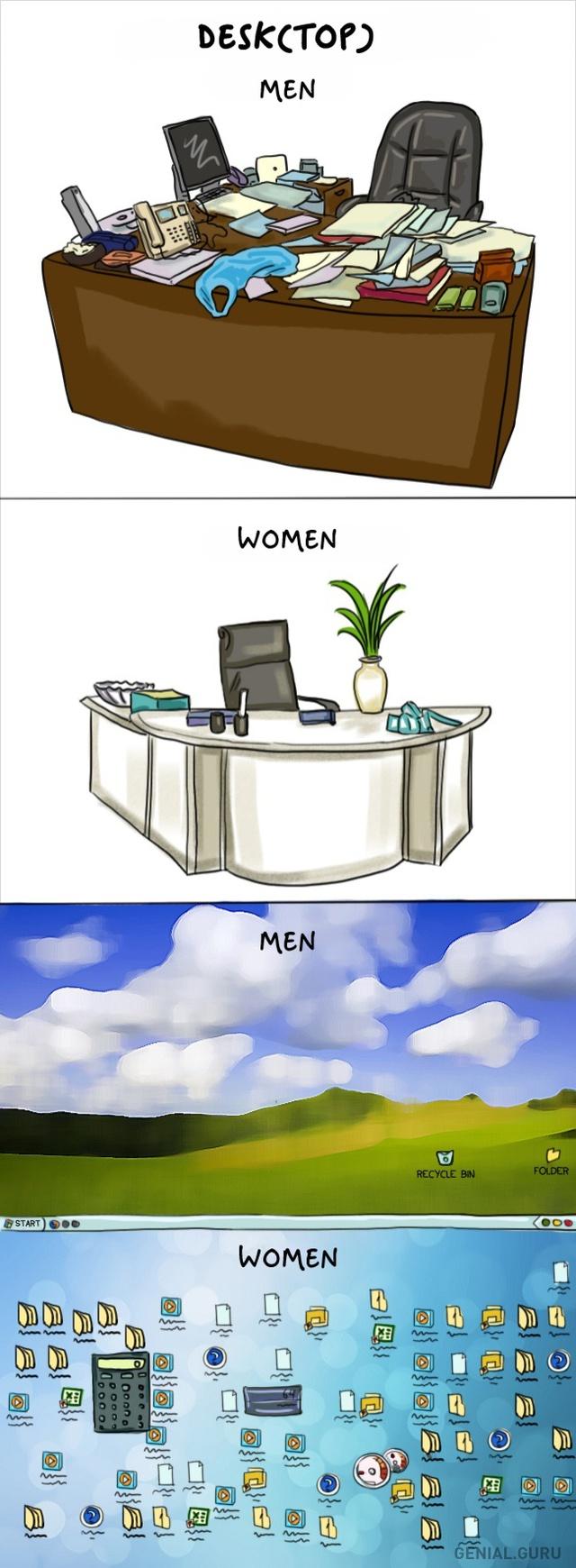 Sự khác biệt trên bàn làm việc của nam giới và phụ nữ.