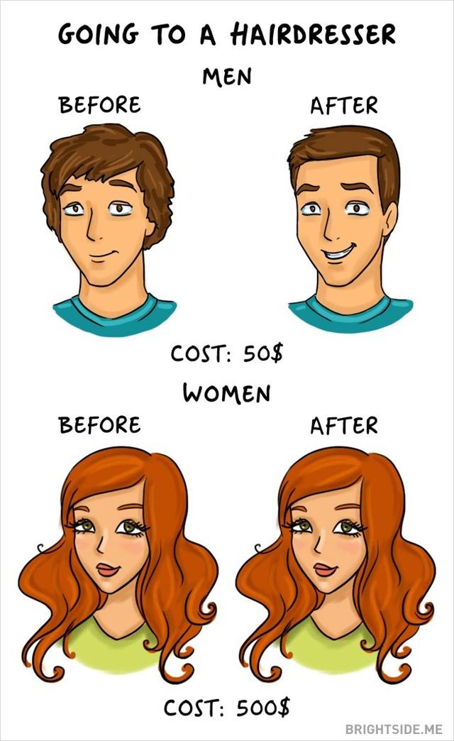 Các quý cô chi rất nhiều tiền cho việc sửa sáng kiểu tóc, còn các anh thì ngược lại. Nhưng hay nhìn xem, ai khác hơn nào...
