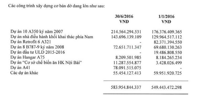 Hợp đồng mua máy bay của Vietnam Airlines từ 10 năm trước hiện đang dần được bàn giao
