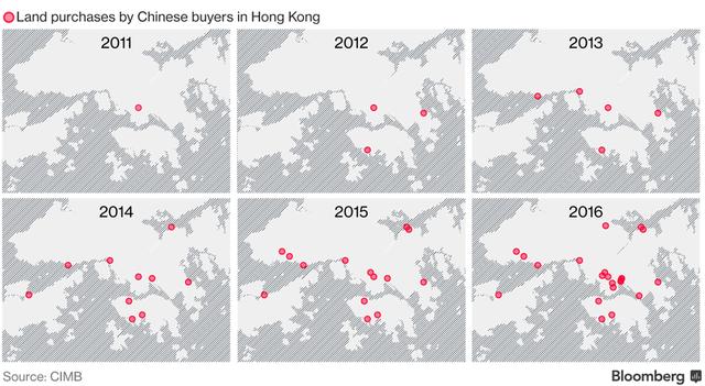 Mật độ khách hàng là người Trung Quốc đại lục sở hữu bất động sản ở Hong Kong qua từng năm