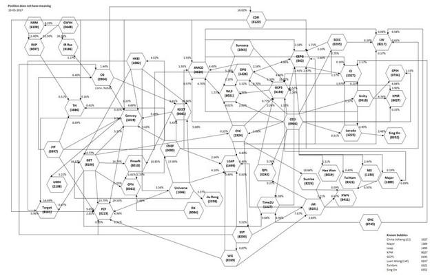 Mạng lưới Enigma.