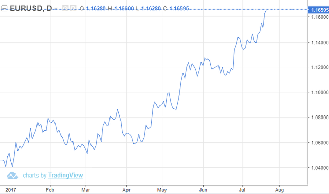 Lỗ tỷ giá khiến lợi nhuận quý 2 của Xi măng Hà Tiên 1 (HT1) giảm hơn một nửa cùng kỳ - ảnh 4