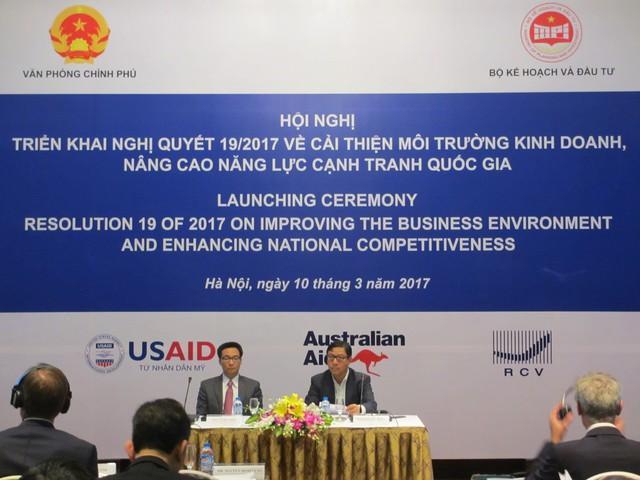 Hội nghị triển khai Nghị quyết 19 về cải thiện môi trường kinh doanh.
