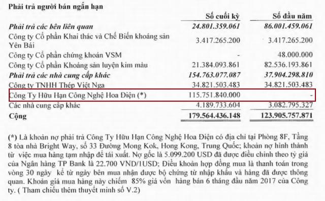 Nguồn: BCTC hợp nhất soát xét bán niên 2017