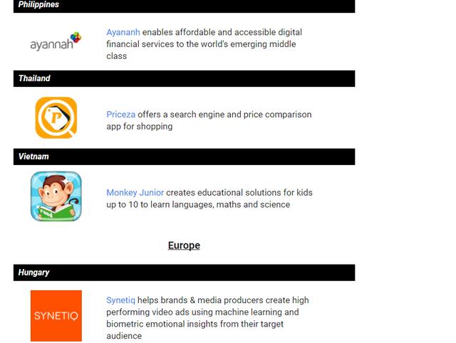 Monkey Junior là cái tên duy nhất Việt Nam được Google đỡ đầu
