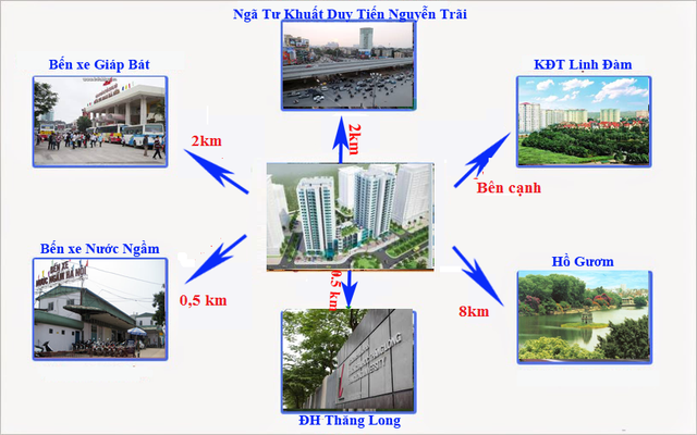 Dự án khá gần Trường đại học Thăng Long, bến xe nước ngầm, bệnh viện nội tiết trung ương cơ sở 2...