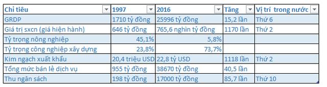 Nguồn: Báo Bắc Ninh.