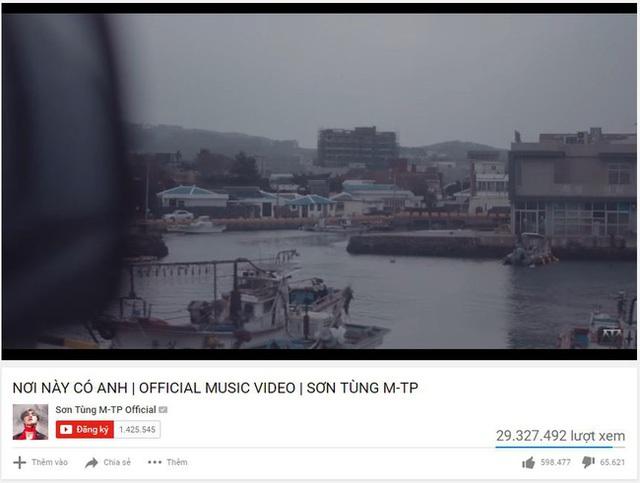 Giá trị view hiện tại ở Việt Nam 0,3USD/1CPM (0,3 USD tiền quảng cáo cho mỗi 1.000 lượt xem).