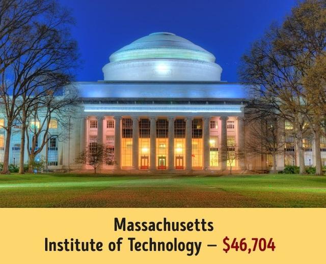 Để học tập tại MIT, mỗi năm sinh viên cần chi khoảng 46.704$ cho tiền học phí.