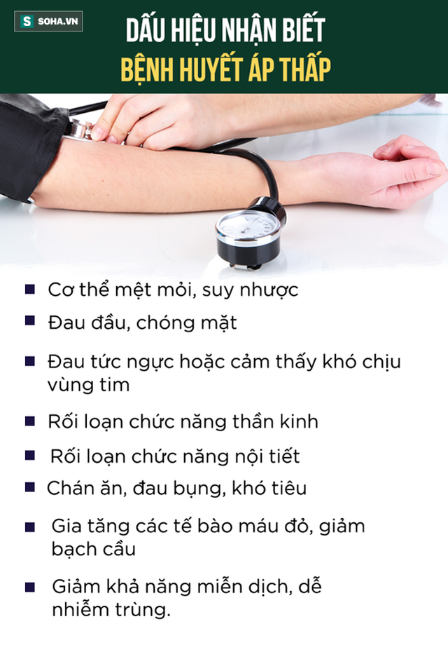 Khi có dấu hiệu này, có thể bạn đã bị bệnh huyết áp thấp: Hãy cẩn thận đề phòng ngất xỉu - Ảnh 1.