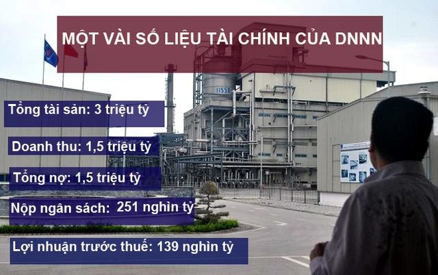 Một vài số liệu về tài chính của DNNN. Ảnh: L.Bằng
