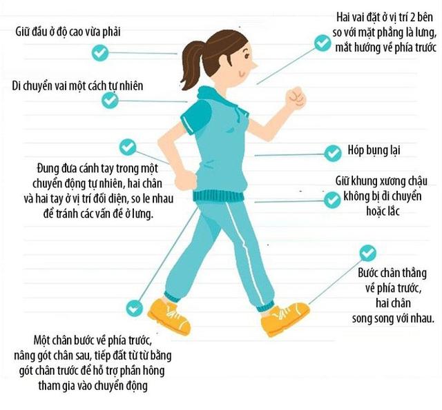 Đi bộ đúng cách (Ảnh minh họa)