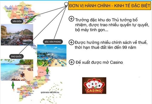 Inforgraphic về 3 đặc khu Vân Đồn, Bắc Vân Phong, Phú Quốc. Đồ họa: Trọng Phú