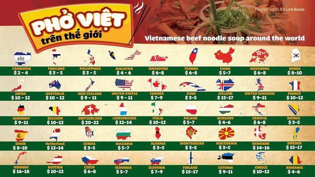 Bản đồ phở Việt của thầy giáo 8X đi vòng quanh thế giới.