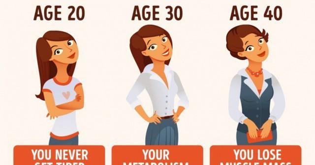 Khi lớn lên, cơ thể chúng ta mất tính linh hoạt tự nhiên.