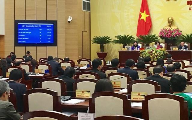 100% đại biểu HĐND Hà Nội có mặt biểu quyết thông qua đề xuất tăng phí lòng, hè đường. Ảnh: T.Đảng
