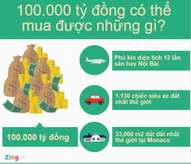 Hơn 100.000 tỷ đồng lãi tiền gửi có thể phủ kín diện tích gấp 12 lần sân bay quốc tế Nội Bài. Đồ hoạ: Quang Thắng.