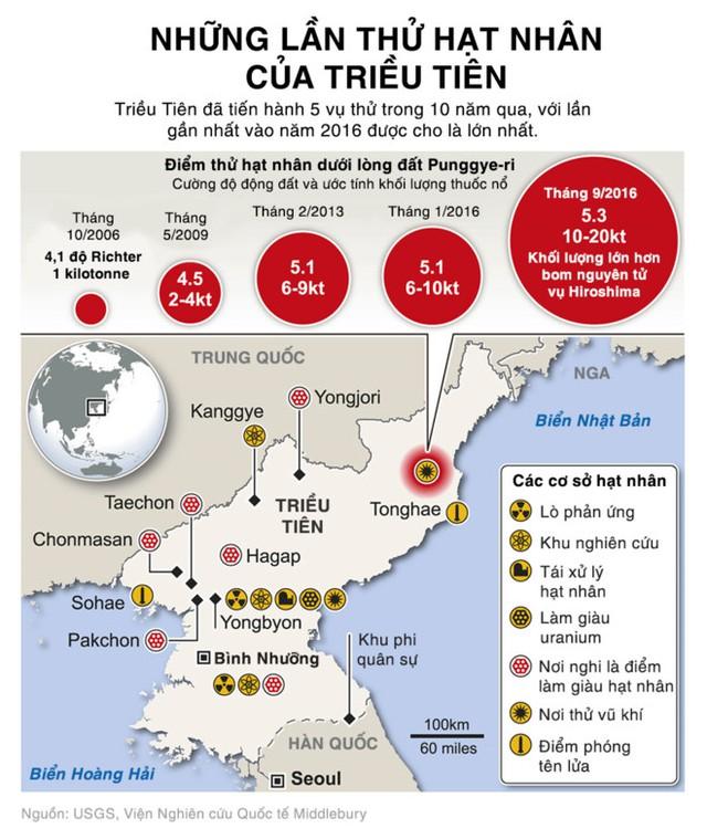 Các vụ thử hạt nhân của Triều Tiên. Đồ họa: USGS.
