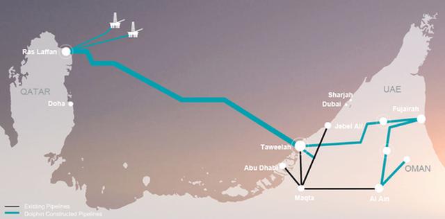 Đường ống bơm khí đốt từ Qatar sang UAE và Oman do công ty Dolphin điều hành (màu xanh). Ảnh: Gulf Business News