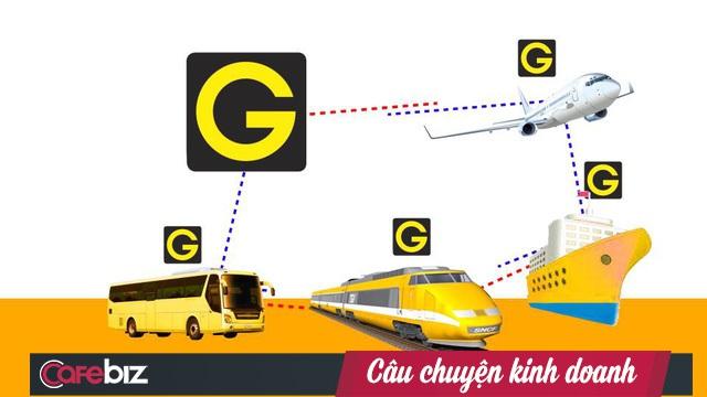 Gonow dự định trở thành sàn giao dịch kết nối các loại hình vận tải với nhau.