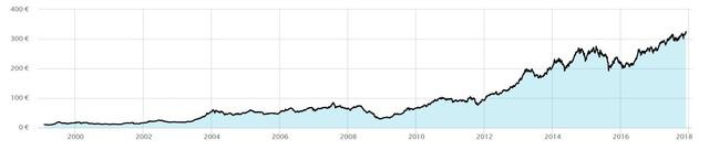 Sau khi thoái toàn bộ cổ phiếu Thái Lan từ tháng 9/2014, PYN Elite Fund tiếp tục bán dần cổ phiếu Trung Quốc. Tính đến thời điểm hiện tại, PYN Elite Fund đã đưa danh mục chỉ còn gồm cổ phiếu Việt Nam và tiền mặt với tỷ trọng 8%.