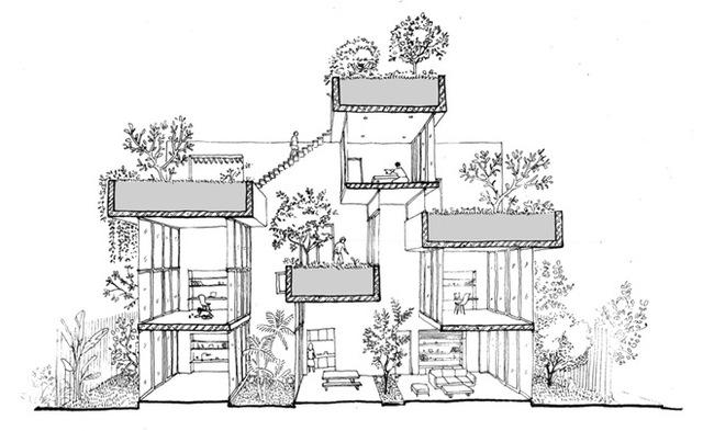 Sơ đồ thiết kế các mảnh vườn trong ngôi nhà.