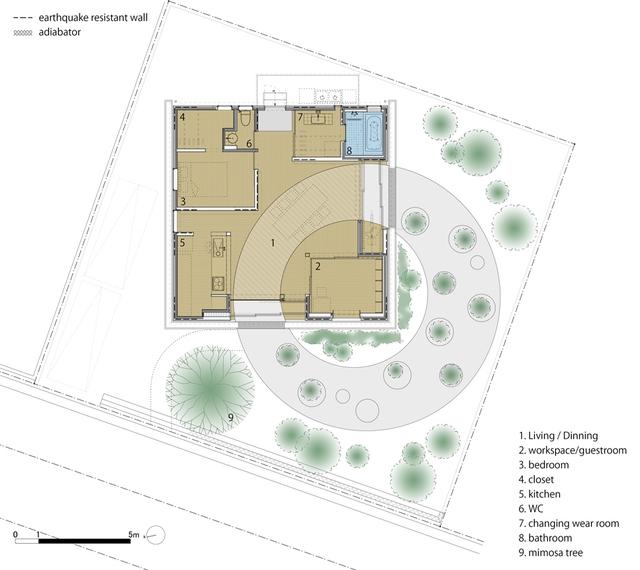 Mô hình bố trí toàn bộ ngôi nhà.