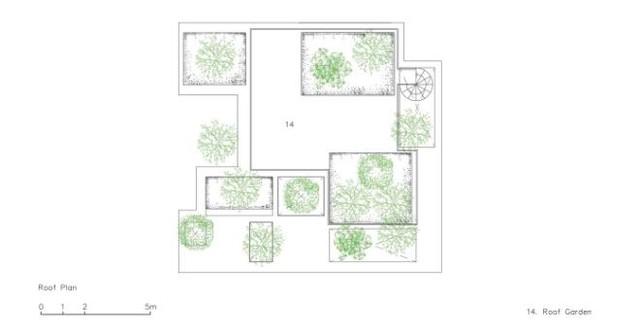 Sơ đồ cây xanh trồng trên tầng thượng.